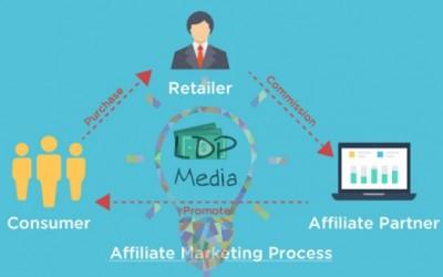 Beberapa Hal yang Wajib Diketahui Affiliasi Marketing